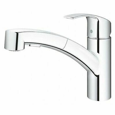 GROHE gpm Rate